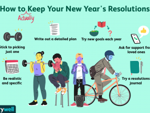 6 Tips To Make Your New Year Resolution Stick